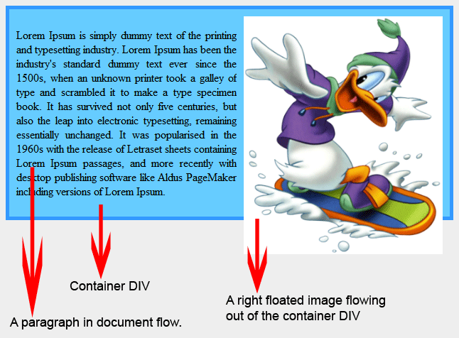 Floated image flowing out of the container DIV