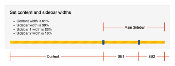 Custom Widths option in Swift Theme